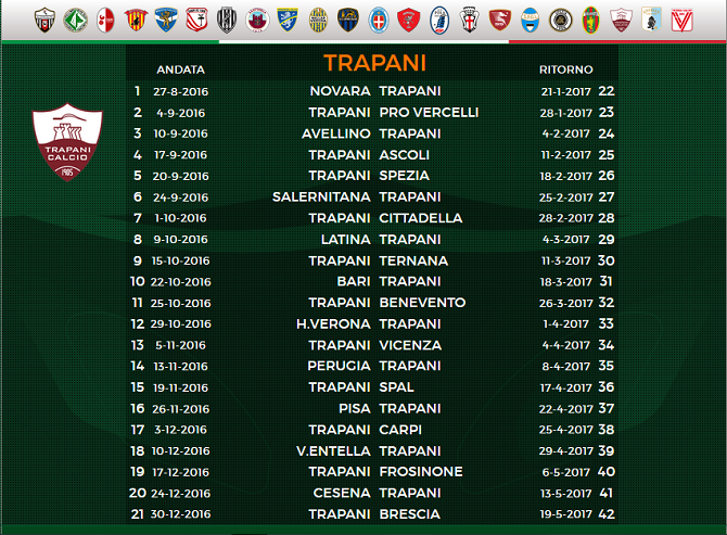 Calendario Trapani Calcio