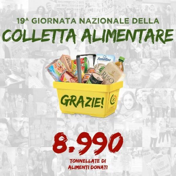 #Colletta15 Il risultato nazionale