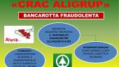 Bancarotta Aligrup: coinvolte nella frode altre società e amministratori