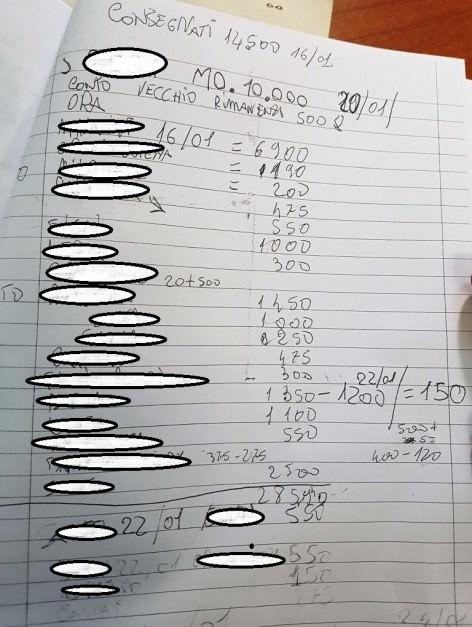 Libro contabile