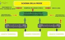16035_schema