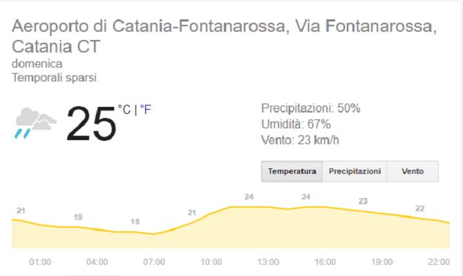 Maltempo: forti temporali sulla Sardegna, è allerta arancione
